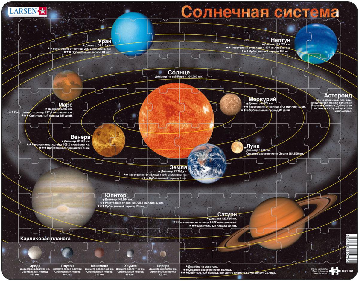 карта всех планет картинки складным прикладом