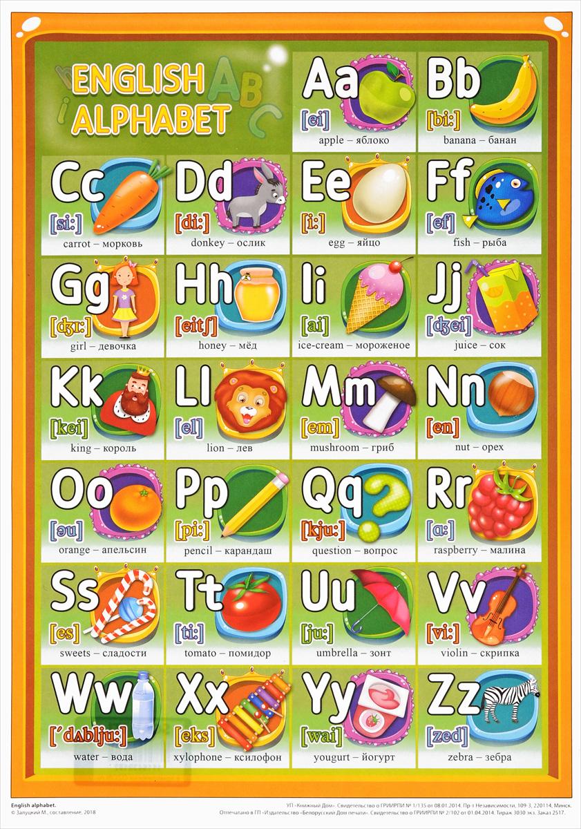 Английский алфавит фотографии