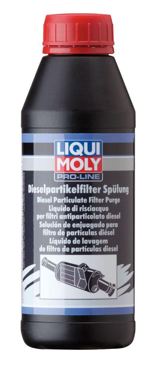 термобелье является… купить жидкость для промывки катализатора шерсть
